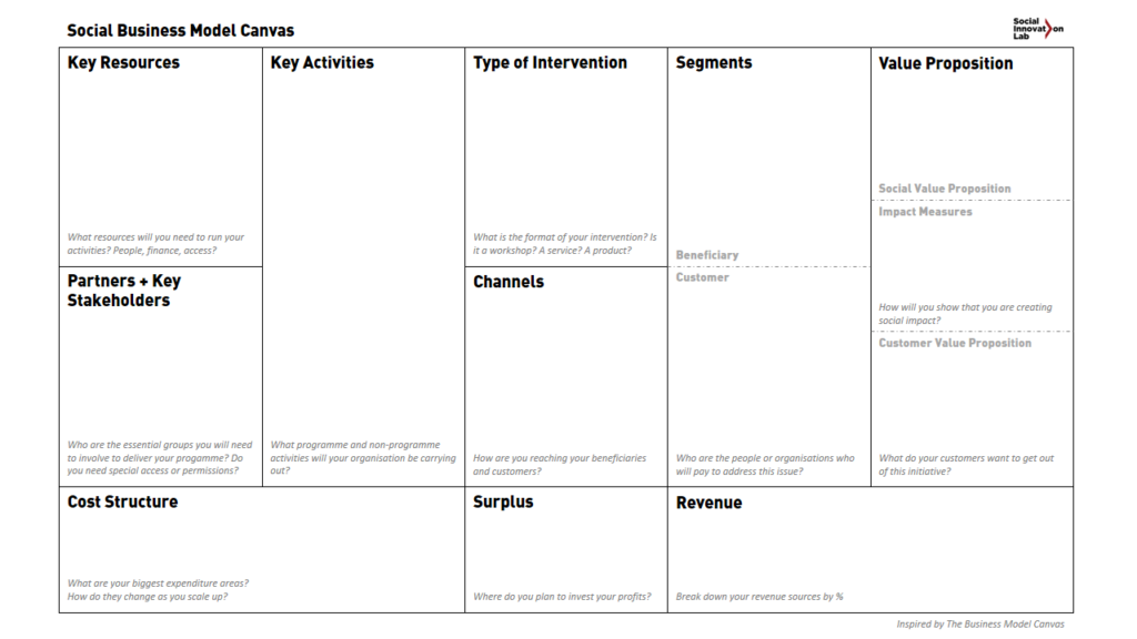 Social Business Canvas