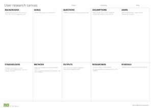 User research canvas